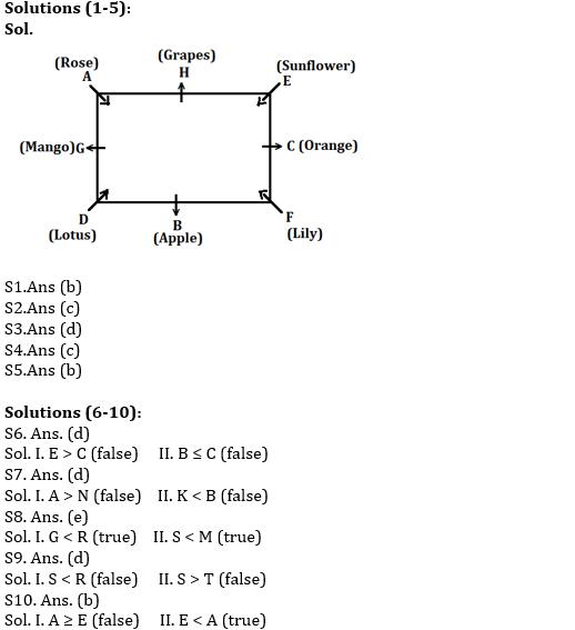 IBPS PO Prelims Reasoning Ability Mini Mock 40- Puzzle & Inequalities_110.1