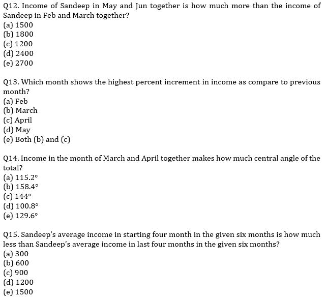 IBPS PO Prelims Quantitative Aptitude Mini Mock 41- Practice Set_90.1