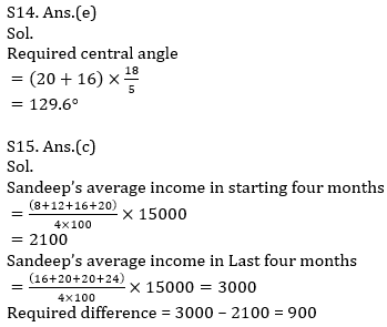IBPS PO Prelims Quantitative Aptitude Mini Mock 41- Practice Set_130.1