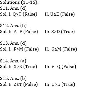 IBPS PO Prelims Reasoning Ability Mini Mock 41- Puzzle & Inequalities_60.1