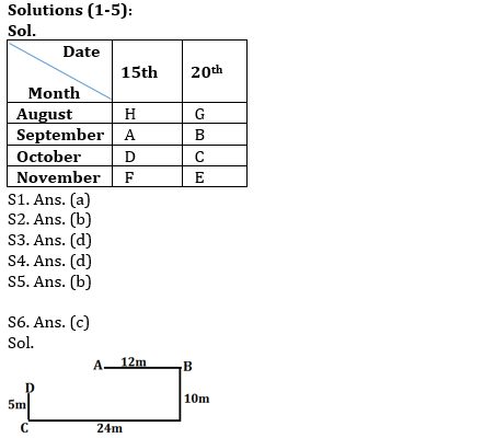IBPS PO Prelims Reasoning Ability Mini Mock 44- Puzzle, Direction Sense & Inequalities_60.1