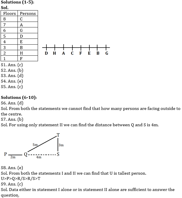 Reasoning Quiz for IBPS RRB Mains 2020, 30th September-Puzzle & Direction Sense_50.1