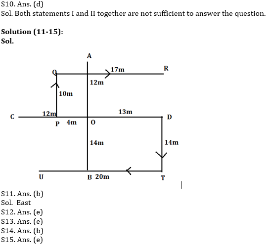 Reasoning Quiz for IBPS RRB Mains 2020, 30th September-Puzzle & Direction Sense_60.1