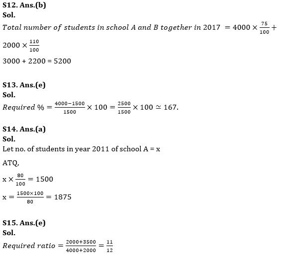 Quantitative Aptitude Quiz for IBPS Clerk Prelims 2020- 16 October_110.1
