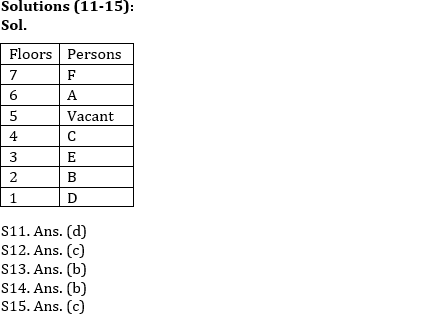 IBPS Clerk Prelims Reasoning Mini Mock- 19th October_70.1