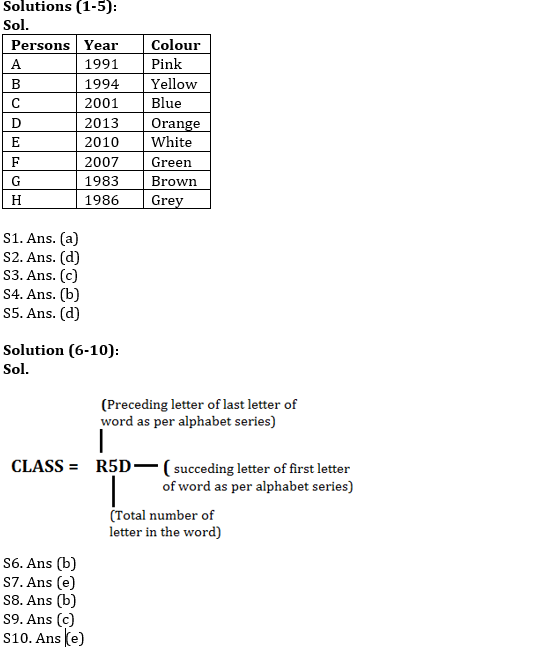Reasoning Ability Quiz for RBI Assistant/ IBPS Mains 2020, 23rd October- Puzzle & Miscellaneous_50.1