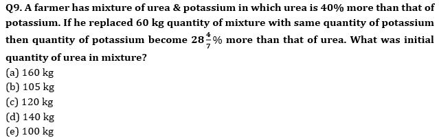 Quantitative Aptitude Quiz for RBI Assistant/ IBPS PO Mains 2020- 27th October_50.1