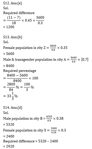 Quantitative Aptitude Quiz for IBPS Clerk Prelims 2020- 3rd November_130.1