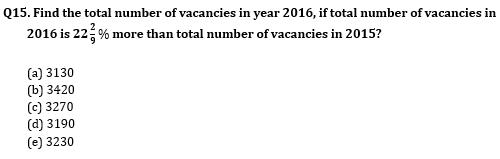 Quantitative Aptitude Quiz for IBPS Clerk Prelims 2020- 6th November_90.1