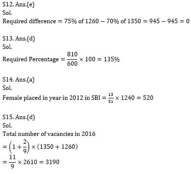 Quantitative Aptitude Quiz for IBPS Clerk Prelims 2020- 6th November_140.1