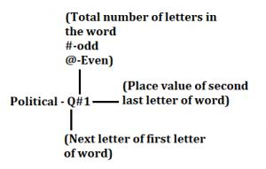 Reasoning Ability Quiz for IBPS 2020 Mains Exams- 17th November_60.1